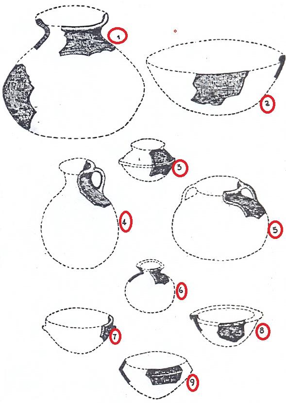 Tipología de las formas de la cerámica de Soacha. Fig. 1. Moyo. – Fig. 2. Cazuela. – Fig. 4 Chorote. – Figs. 3 y 5 Ollas. – Figs. 7, 8 y 9. Tazas.