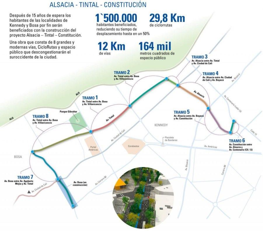 zzzproyecto_vial_alsacia_tintal_constitucion-1024x972