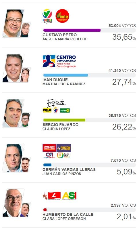 elecciones soacha 1