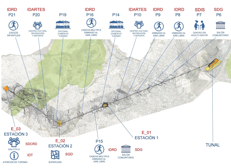 CABLE_InfografiÃÅa 03062017