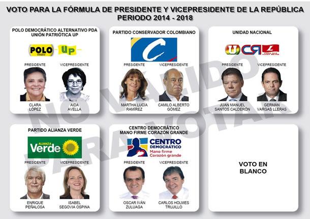 Definidas las posiciones de los candidatos presidenciales en el tarjetón electoral