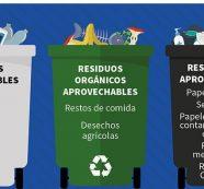 Los hogares colombianos deberán utilizar bolsas negras, blancas y verdes para el manejo de la basura